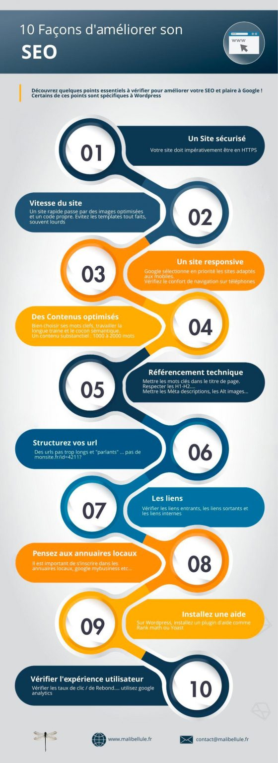 Seo et referencement site internet rennes